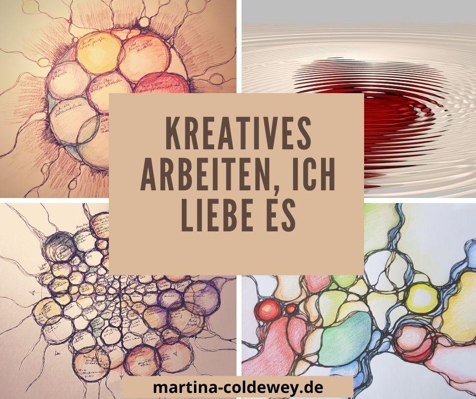Collage mit Arbeitsmustern, Kreativ sein