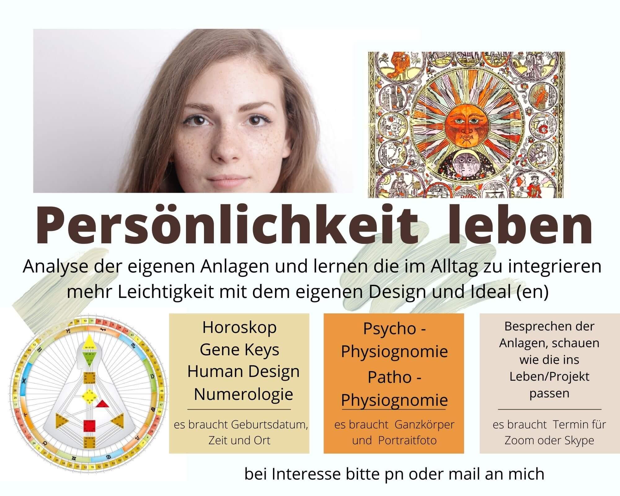 Collage zum Thema Persönlichkeit mit Frau und Skizzen